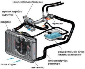 Воздушная пробка система охлаждения фольксваген транспортер пластинчатые цепи для транспортеров