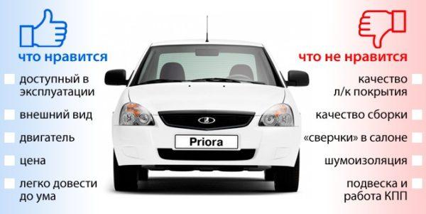 Обзор авто lada priora с точки зрения неисправностей, характерных для него