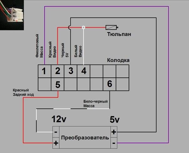 Пошаговая инструкция по изготовлению aux кабеля для автомагнитолы и как его подключить через прикуриватель