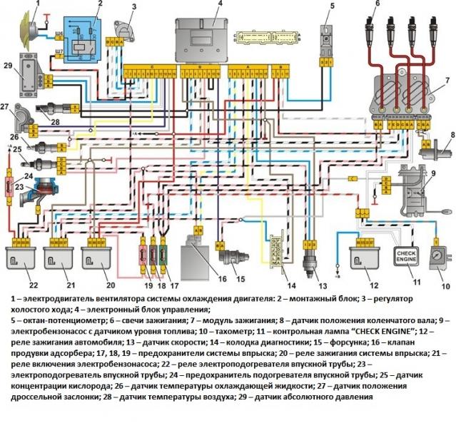 Проводка на автомобилях ваз 2108 (карбюратор и инжектор): ее замена и электросхема