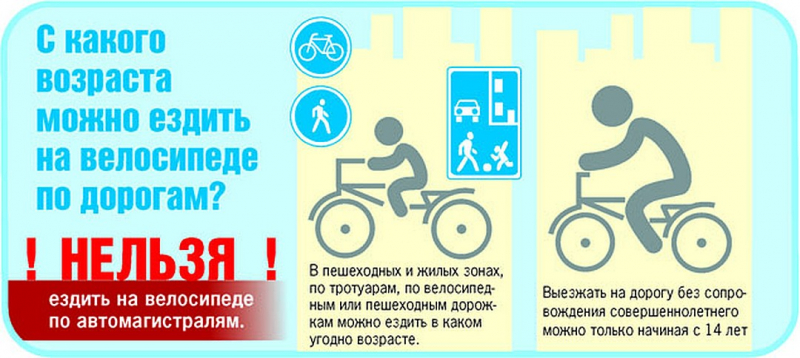 Правила езды на велосипеде для школьников (детей и подростков) и взрослых: по городу, по проезжей части